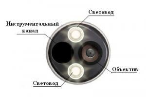 Видеобронхоскоп тонкий EB-1570AK