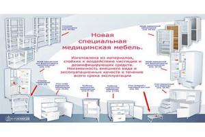 Набор медицинской мебели НМП-01 ЕЛАТ