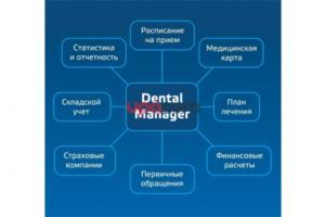Программа Dental Manager